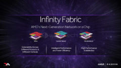amd-infinity-fabric-data-on-a-chip
