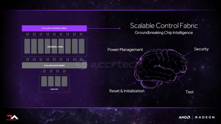 amd-scalable-control-fabric-infinity-fabric