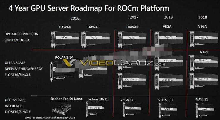 amd-vega-10-vega20-vega-11-navi-roadmap