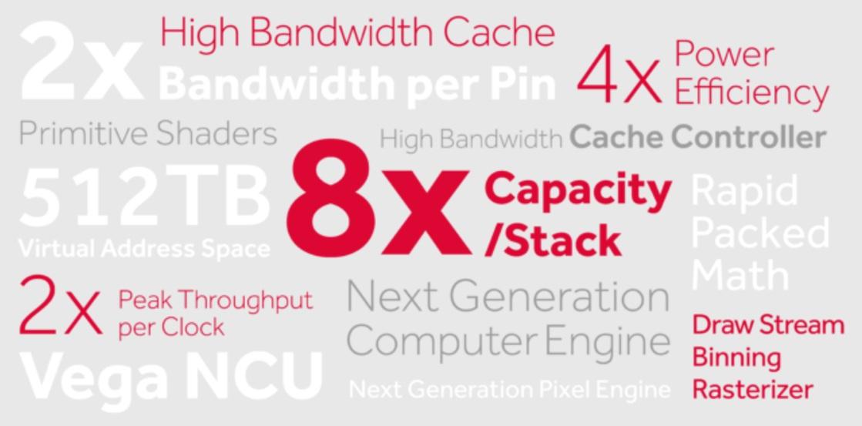 AMD Vega Architecture Features