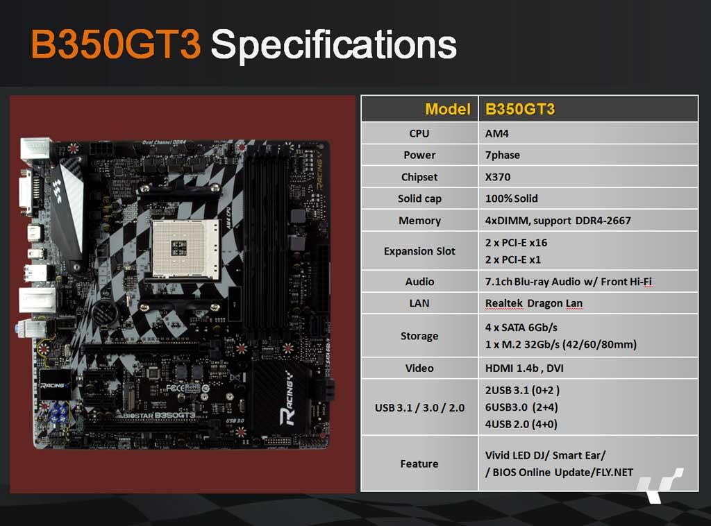 biostar-am4-motherboard_b350gt3