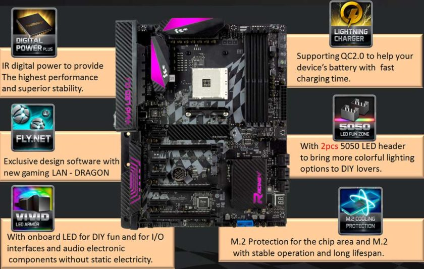 Biostar AM4 X370 AMD RYZEN Motherboard