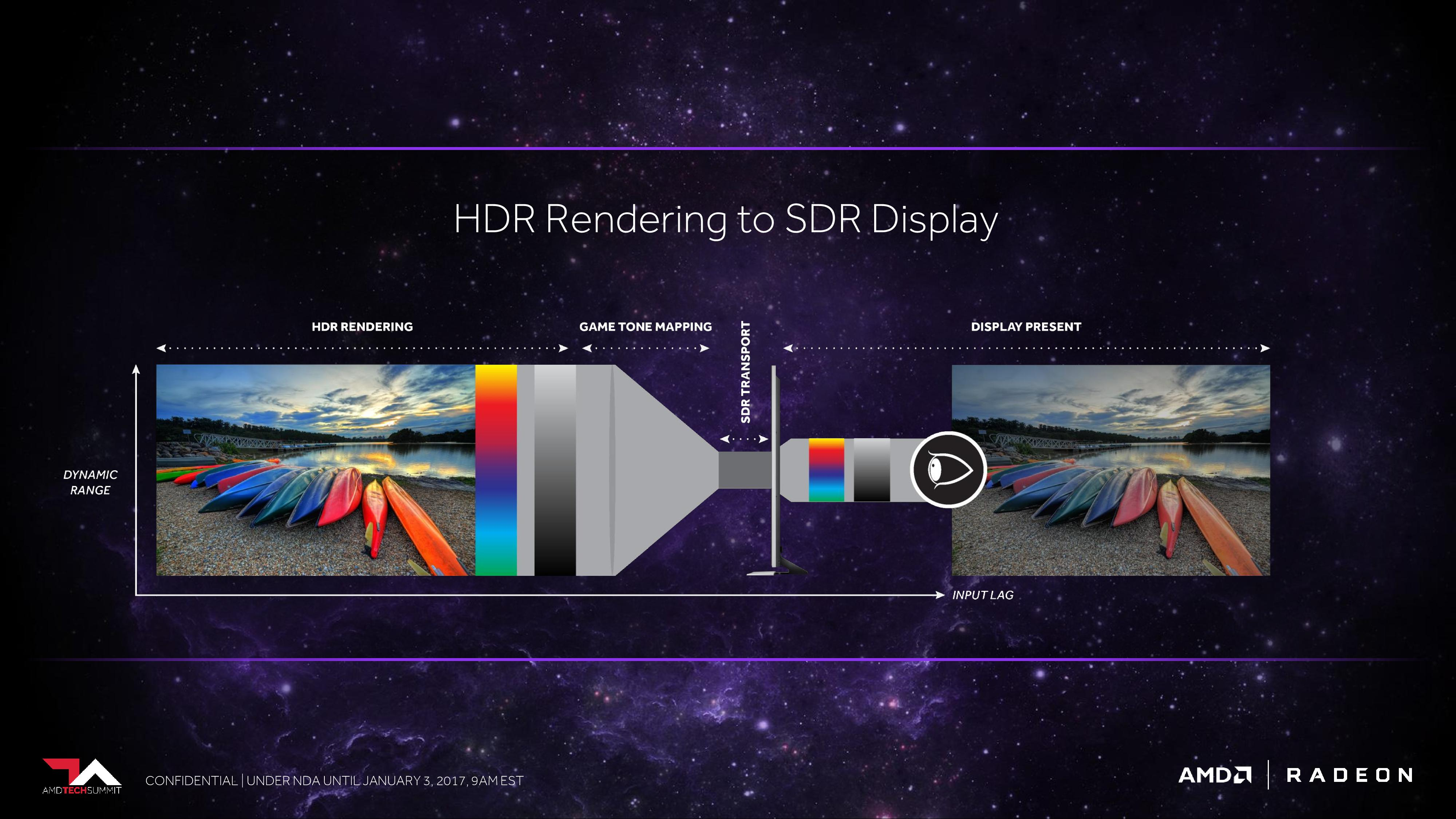 First HDR AMD FreeSync 2 Monitor Unboxed - Samsung CHG70 Featuring