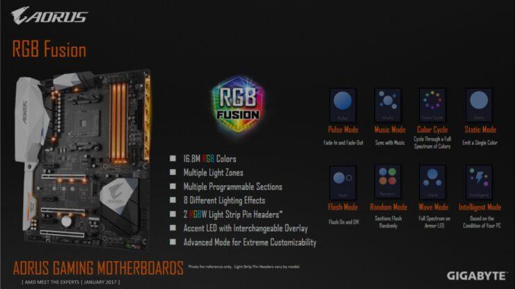 gigabyte-aorus-am4-motherboards_5
