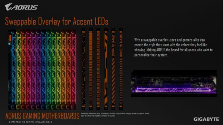 gigabyte-aorus-am4-motherboards_6
