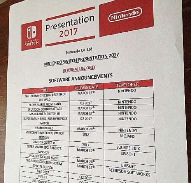 Nintendo Switch presentation 2017 leak breath of the wild line up