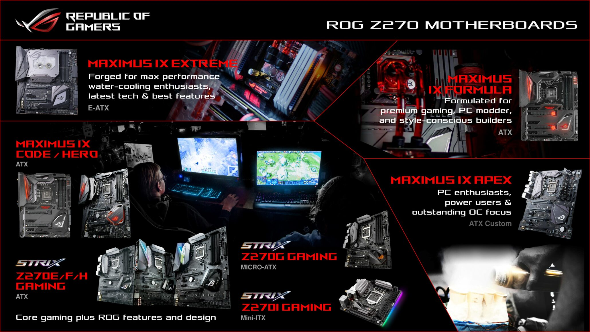 rog-z270-gaming-motherboard-segmentation-custom