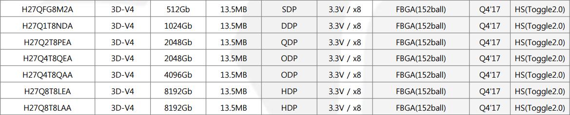 sk-hynix-3d-nand-v4-q4-2017