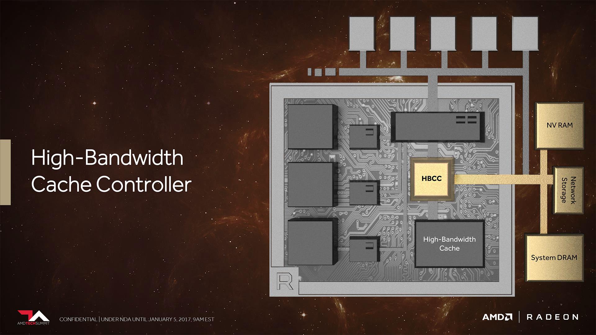 Vega High Bandwidth Cache Controller