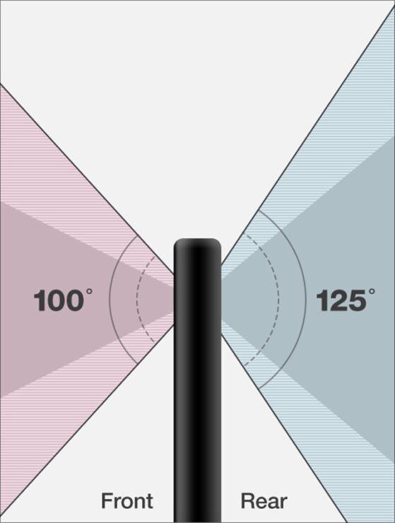 100 Degree Angle Look Like