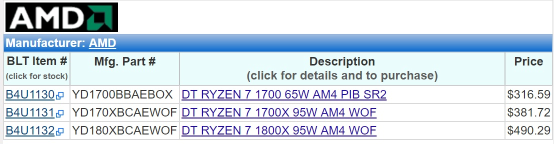AMD Ryzen Full Lineup Prices, Specs & Clock Speeds Leaked