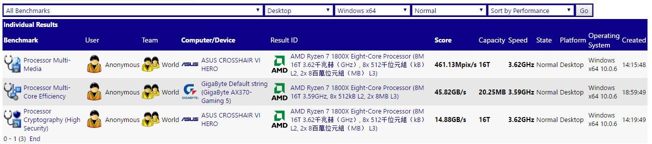 Xeon Processor Vs I7