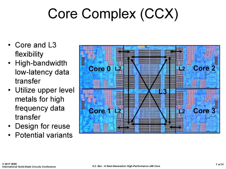 https://cdn.wccftech.com/wp-content/uploads/2017/02/AMD-Ryzen-Slide-1.jpg