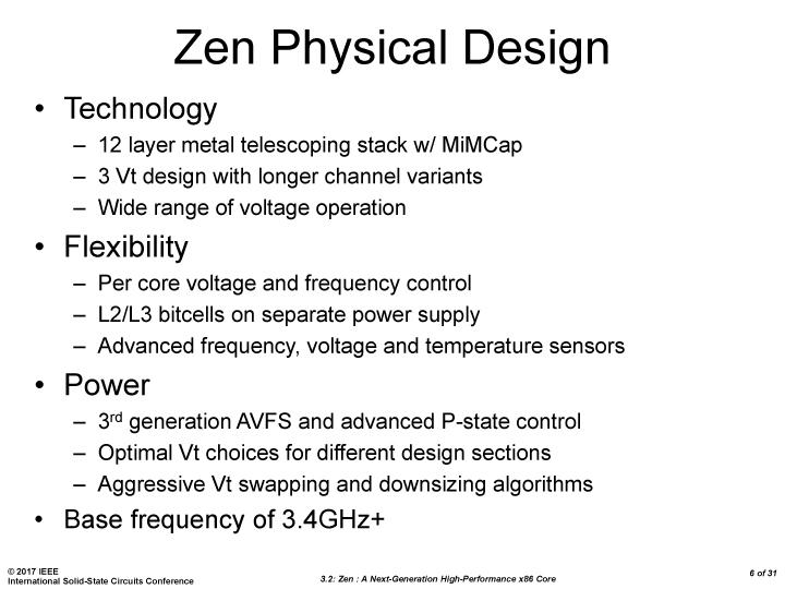 AMD Ryzen Architectural Deep-Dive - Ending The Intel Monopoly