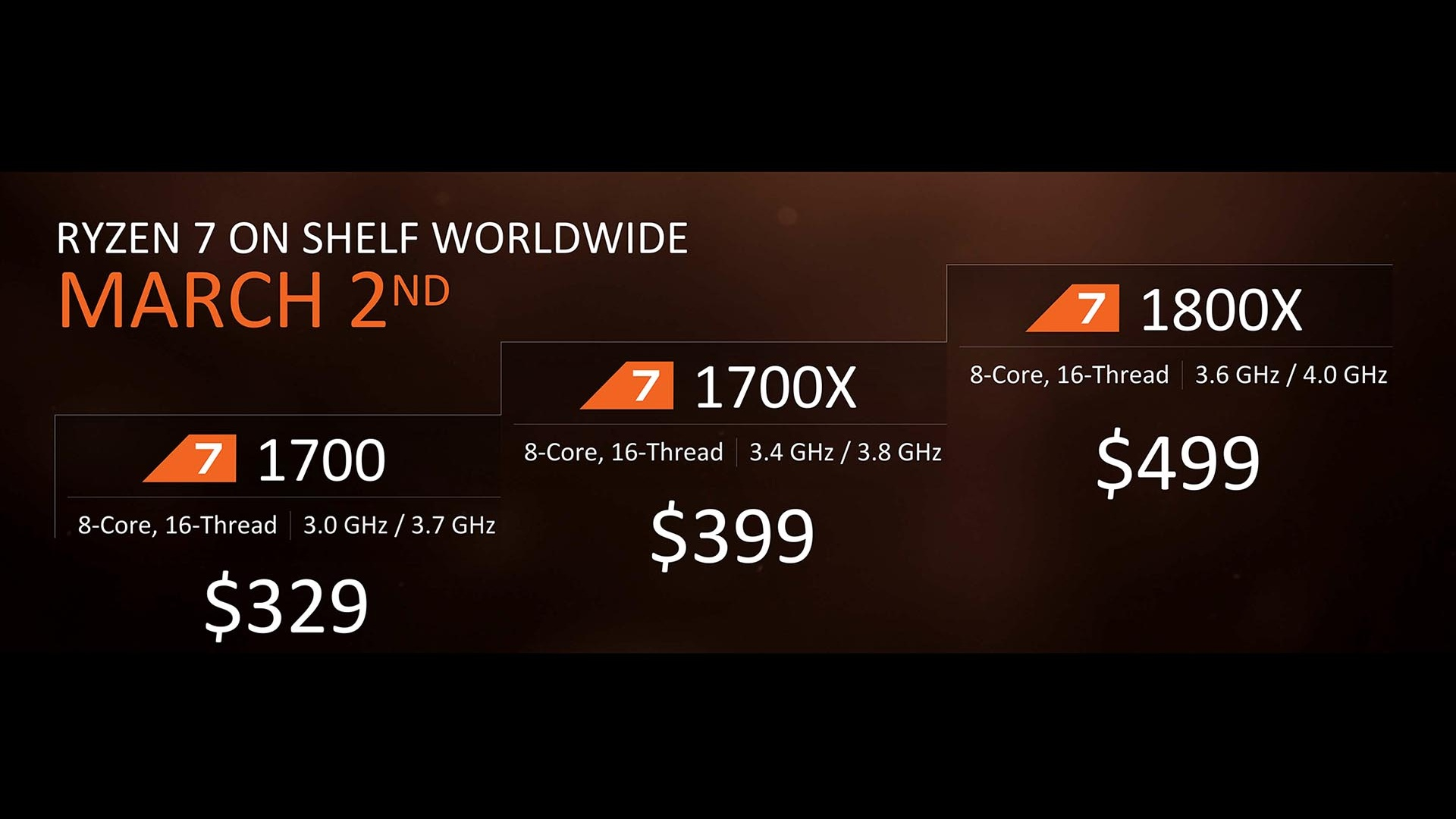 Amd Ryzen 7 1700 Overclocked To 4ghz On All 8 Cores Provides