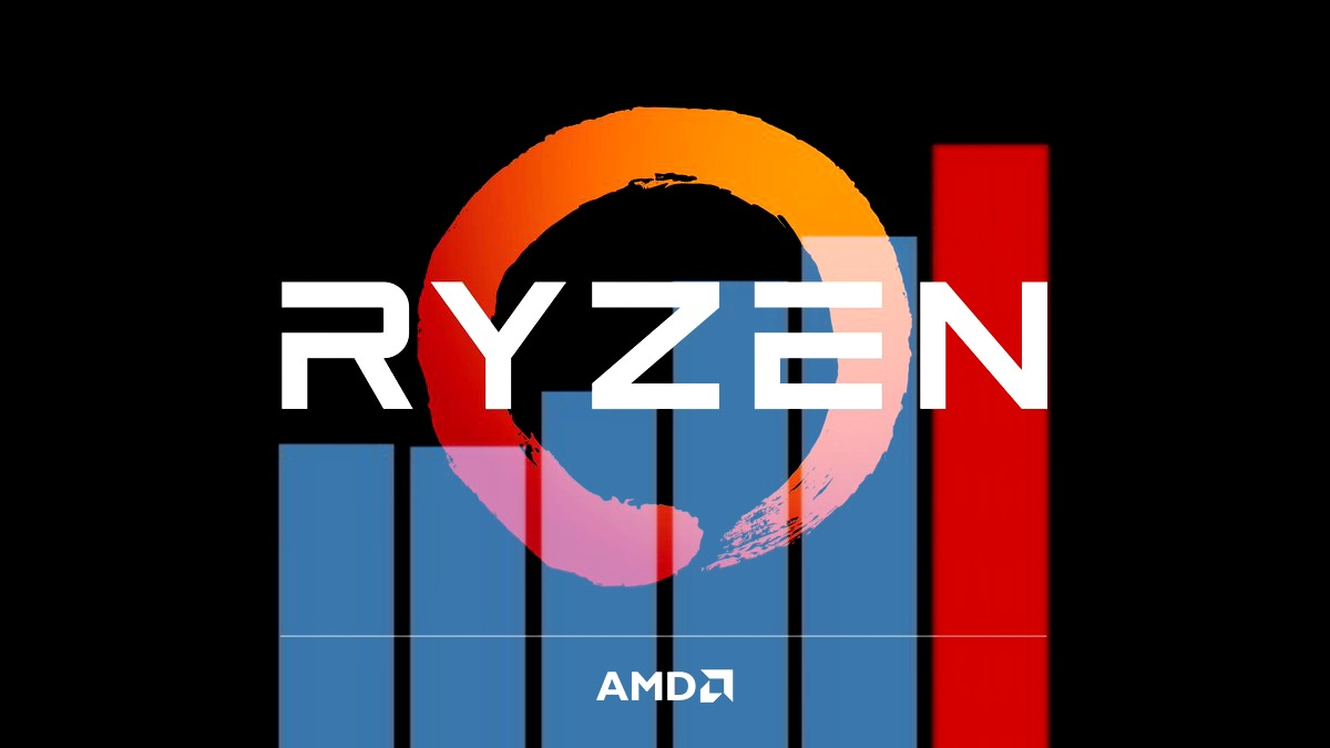 Amd Ryzen 7 1700x 8 Core Cpu Benchmarks Leaked Thousand Dollar