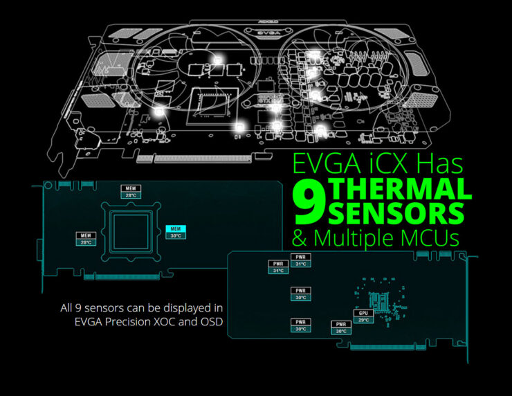 evga-geforce-icx-graphics-cards_feature_2