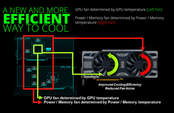 evga-geforce-icx-graphics-cards_feature_4
