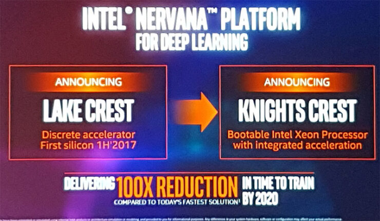 intel-lake-crest-and-knights-crest-nervana
