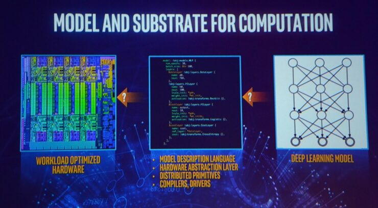 intel-xeon-lake-crest-deep-learning