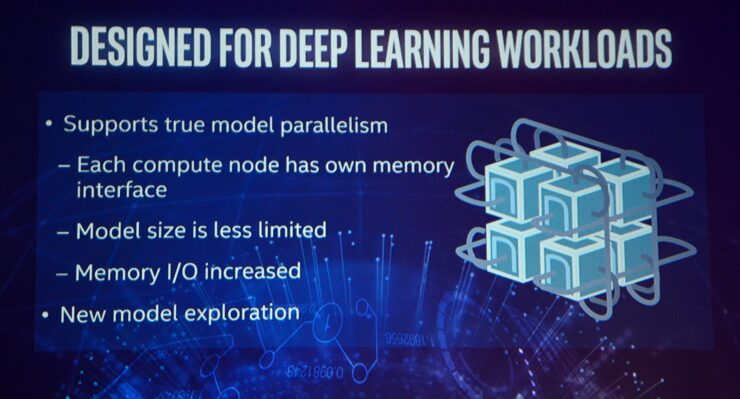 intel-xeon-lake-crest-deep-learning-software-optimization