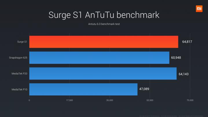 surge-s1-soc-23
