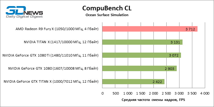 29-compubenchcl_ocean