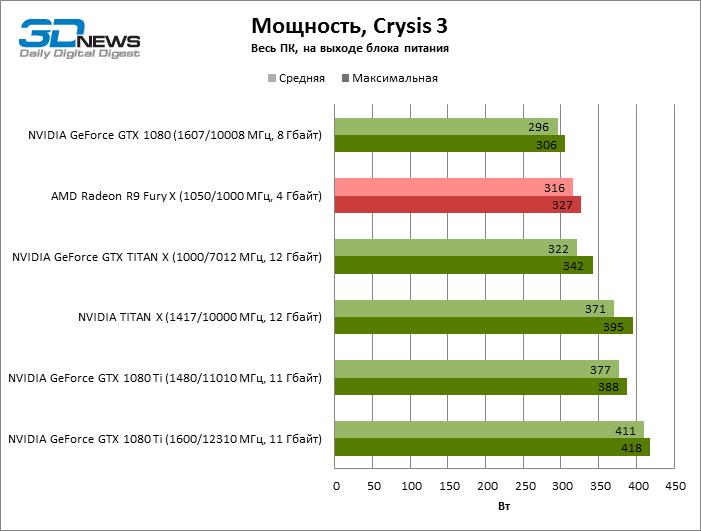 35-power_crysis3
