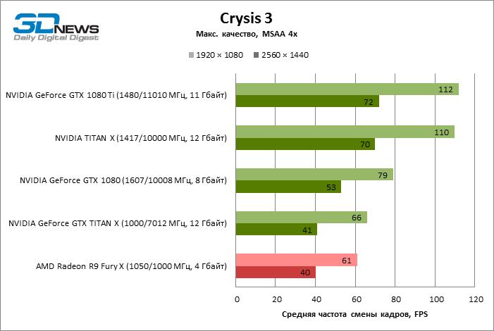 6-crysis3_aa