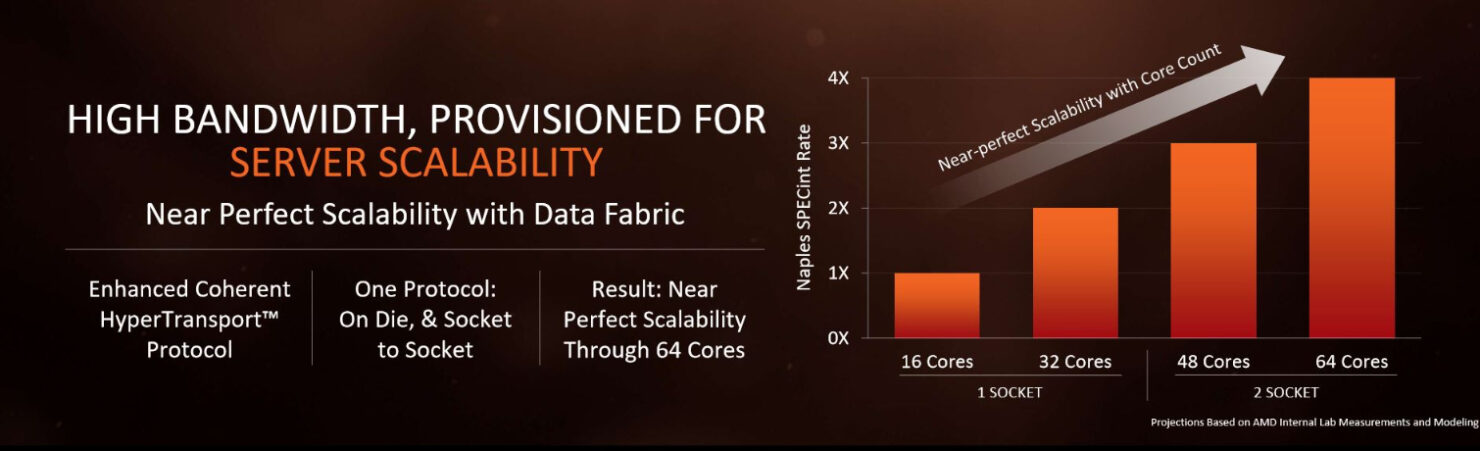 amd-naples_infinity-fabric
