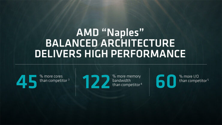 amd-naples_performance