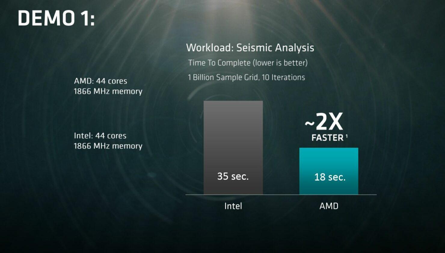 amd-naples_performance-demo-1