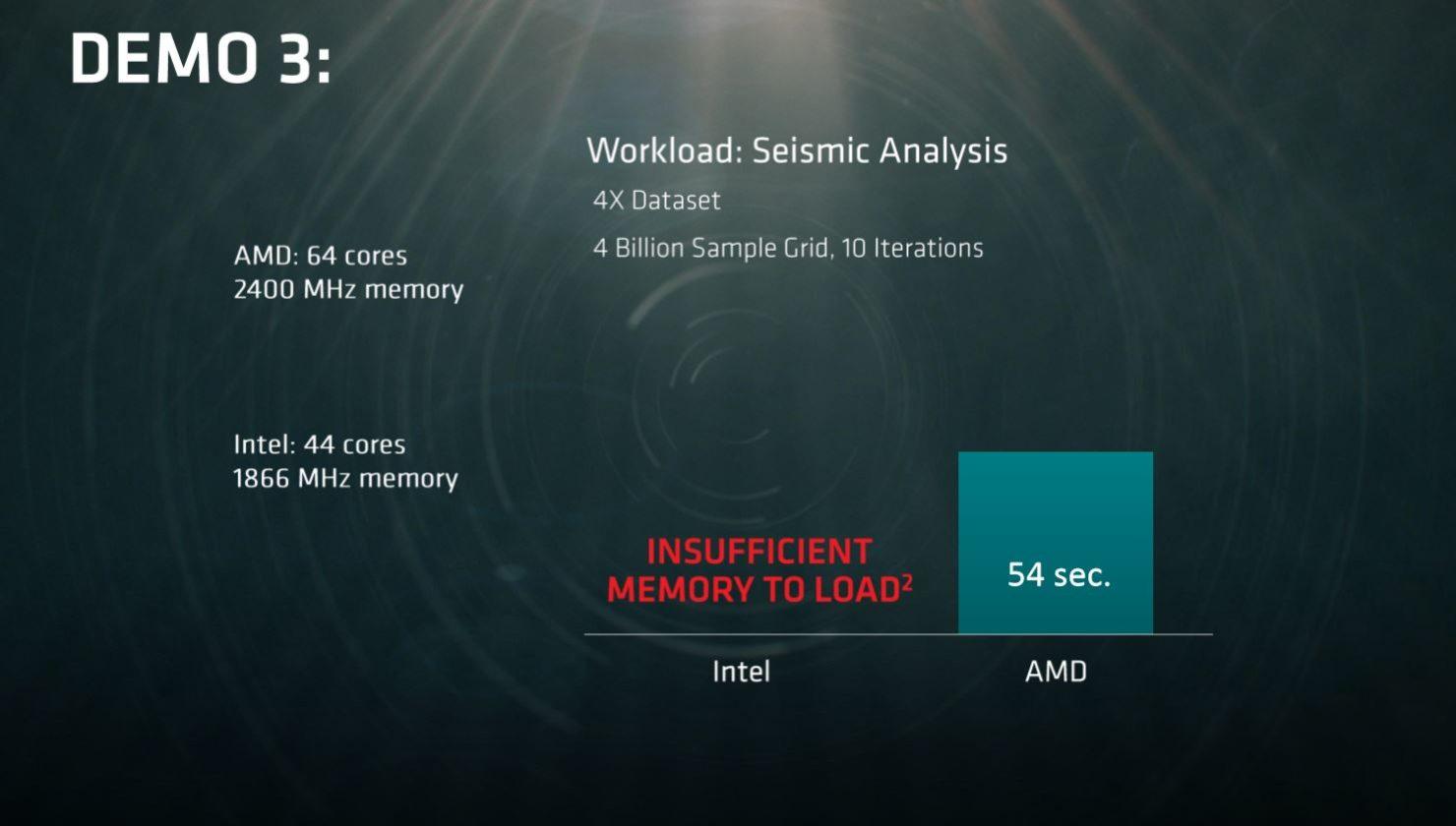 amd-naples_performance-demo-3