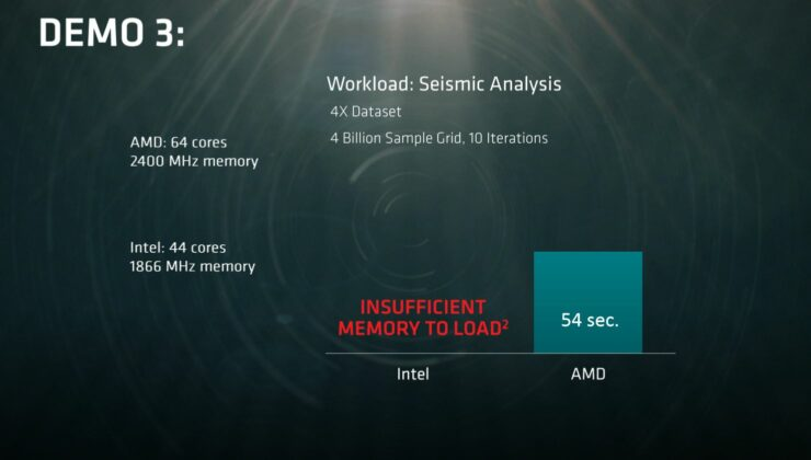 amd-naples_performance-demo-3