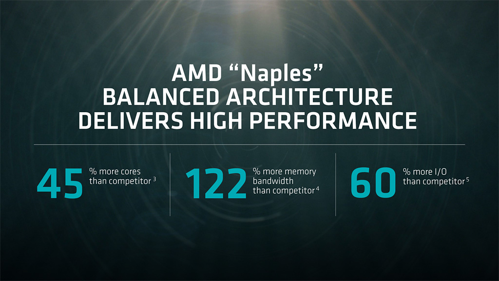 amd-naples_performance