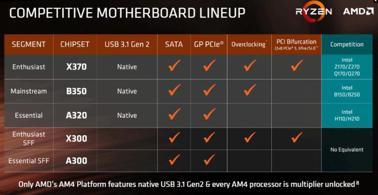 amd-ryzen-5_motherboard