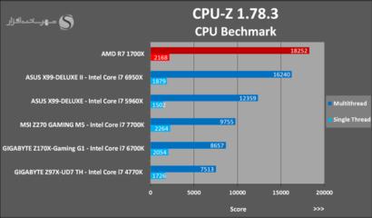 amd-ryzen-7-1700x-cpu-z-benchmark-1-78-1