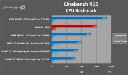 amd-ryzen-7-1700x-cinebench-r15