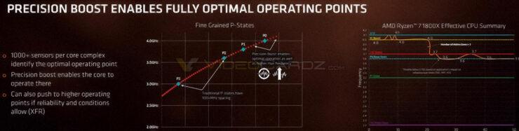 amd-ryzen-precision-boost
