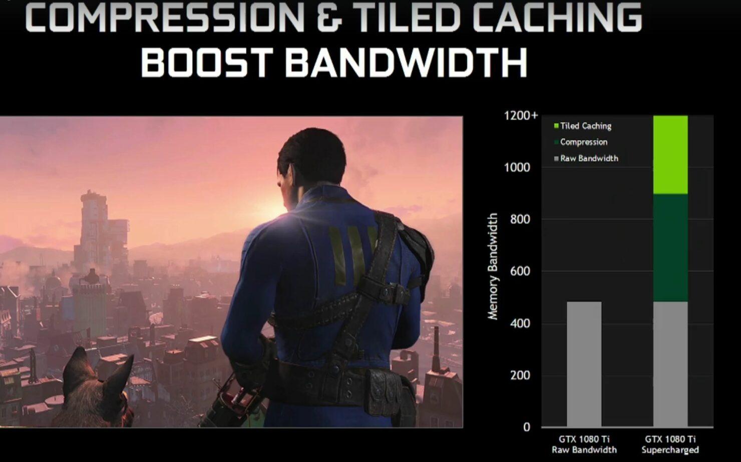gtx-1080-ti-memory-compression