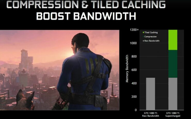 gtx-1080-ti-memory-compression