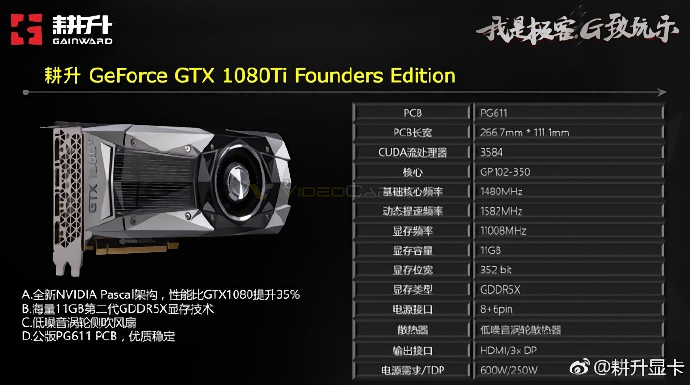 nvidia geforce gtx 1080 ti final gpu specifications and pcb detailed. Black Bedroom Furniture Sets. Home Design Ideas