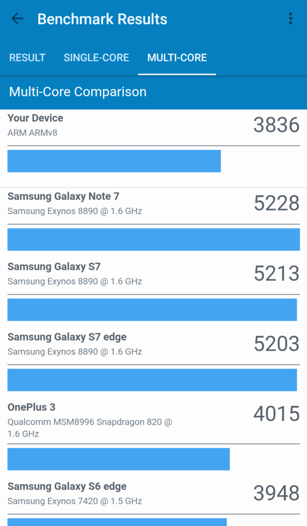 geekbench-cpu-score-1