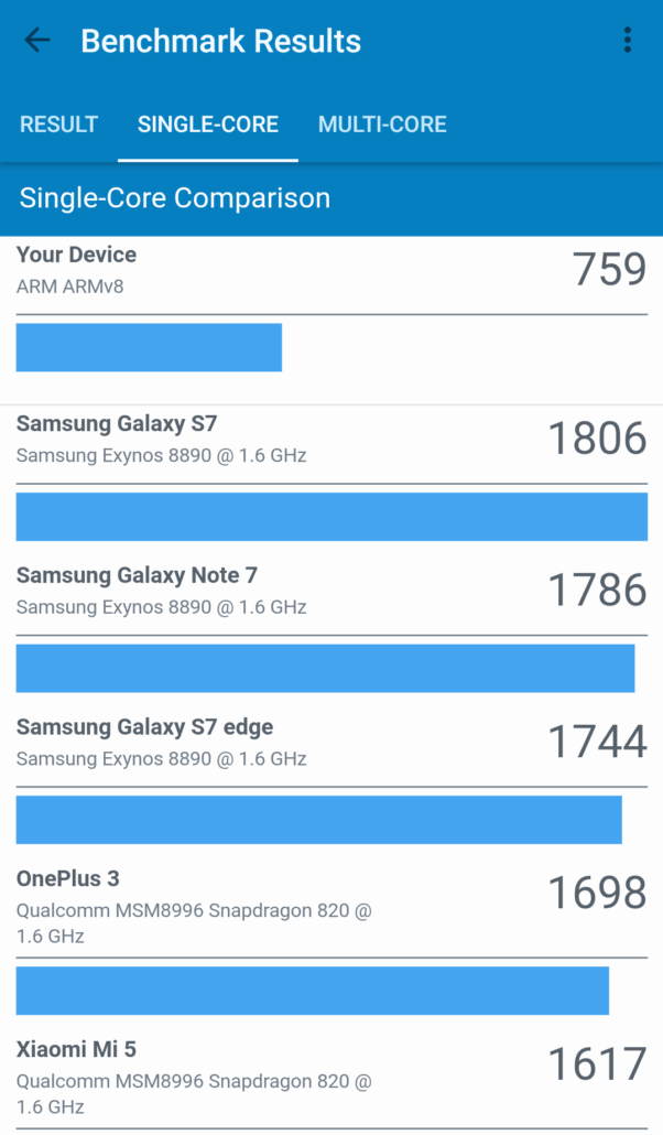 geekbench-cpu-score-3