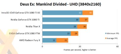 inno3d-gtx-1080-ti-ichill-x3_deus-ex-mankind-divided