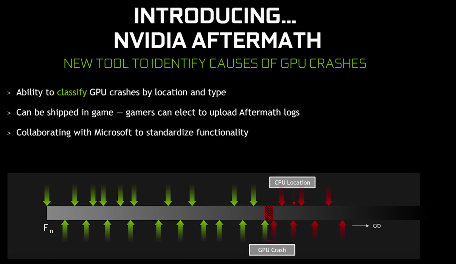nvidia-geforce-gtx-1080-ti_aftermath