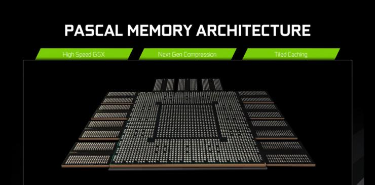 nvidia-geforce-gtx-1080-ti_memory-architecture