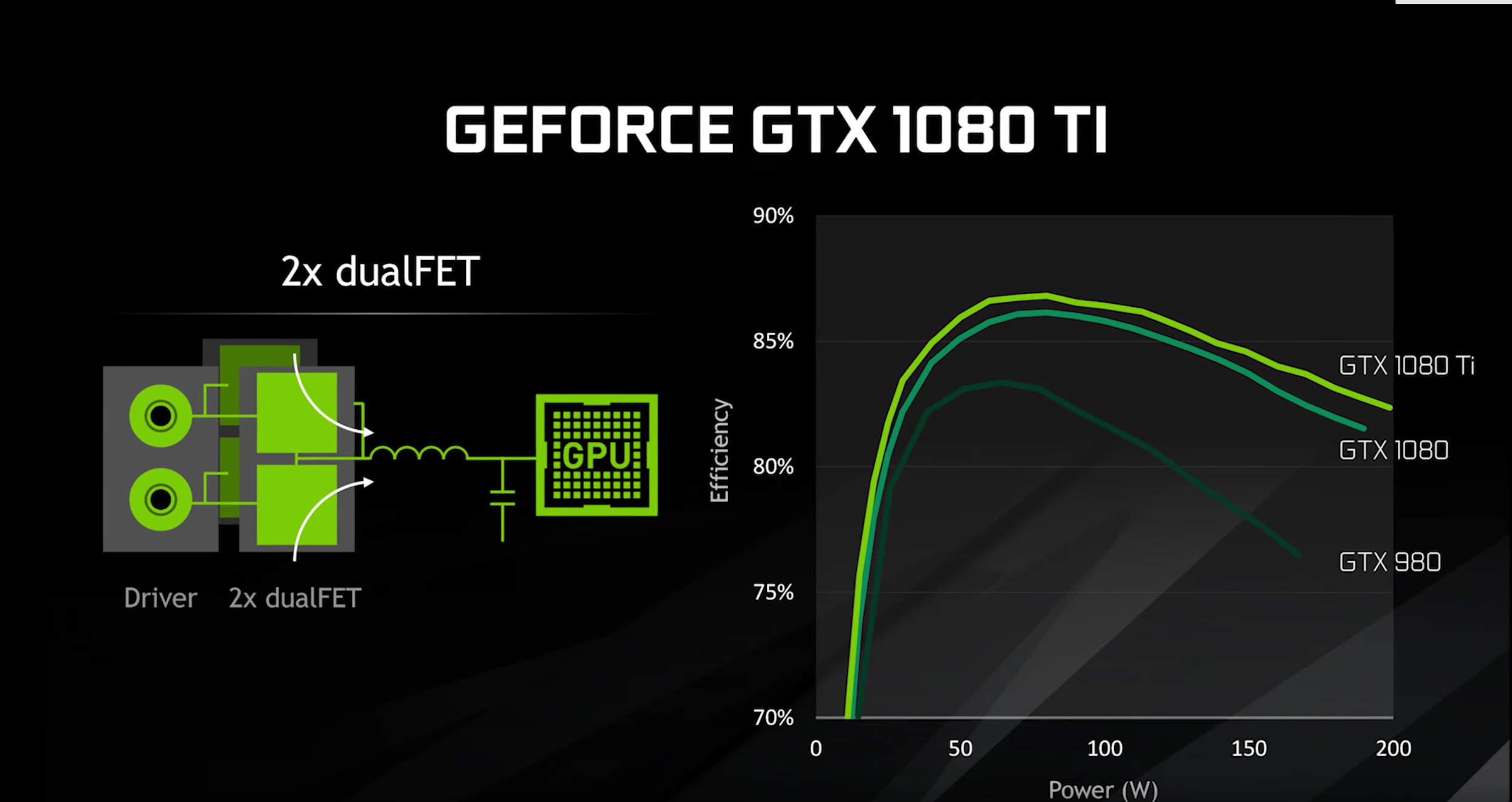 nvidia geforce gtx 1080 ti officially available for pre. Black Bedroom Furniture Sets. Home Design Ideas
