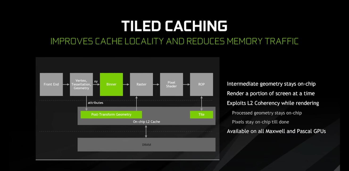 nvidia-geforce-gtx-1080-ti_tiled-caching
