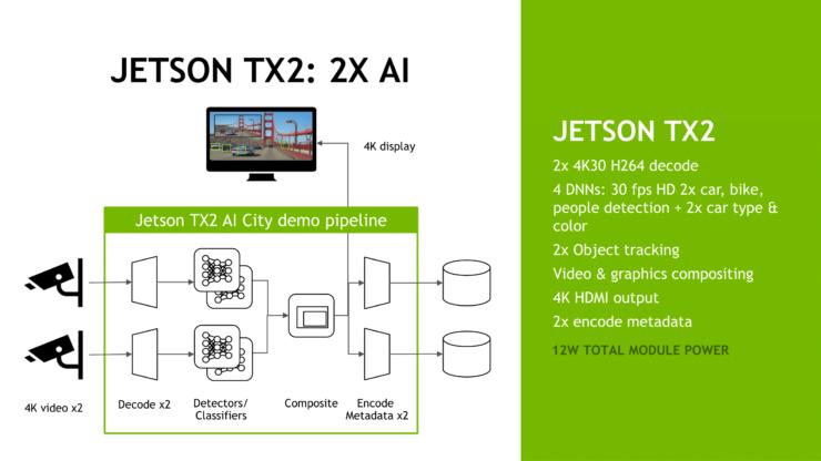 nvidia-jetson-tx2-1